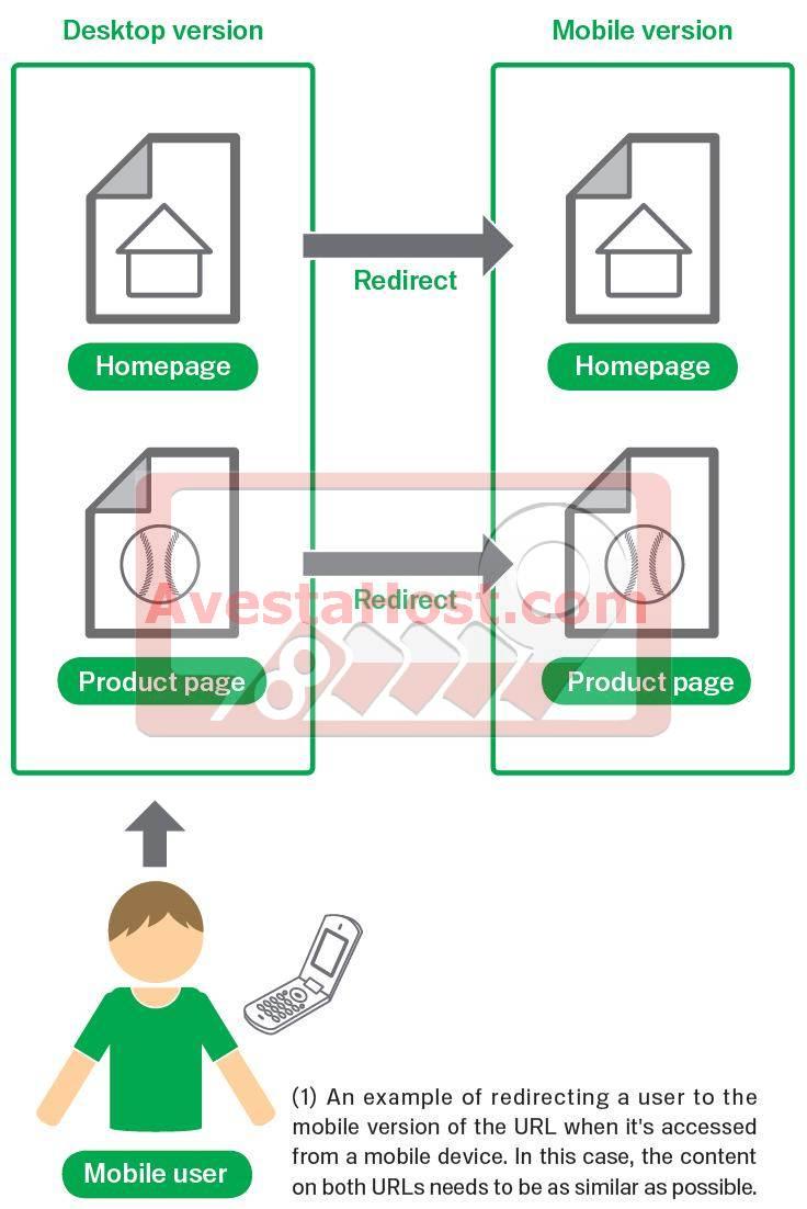بهینه سازی نسخه موبایل