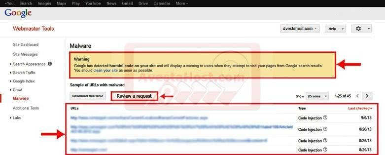 """وجود داشتن""""Malware"""""""